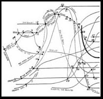 Harry Stephen Keeler Webwork Diagram